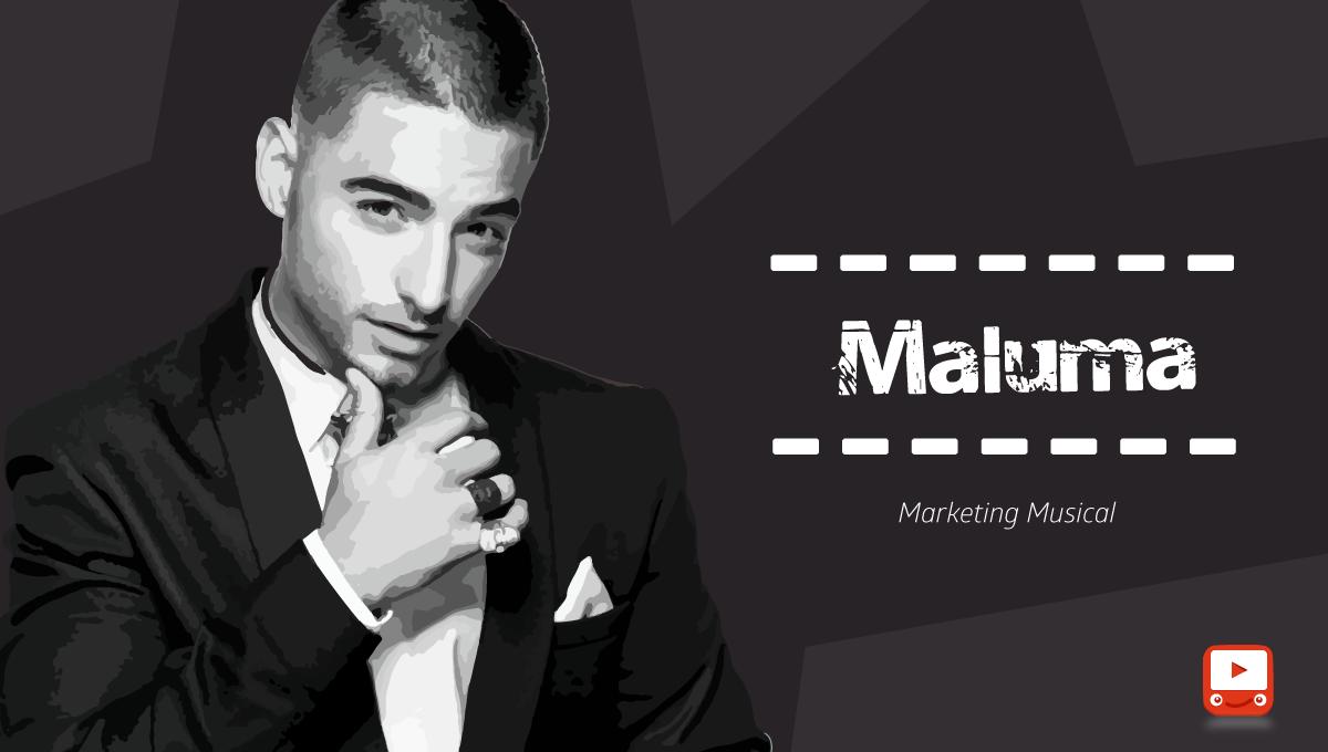 ¿Cómo Maluma ha logrado el éxito en su carrera musical?